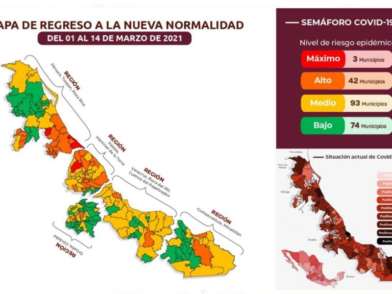 Tres municipios veracruzanos permanecen en Semáforo Rojo