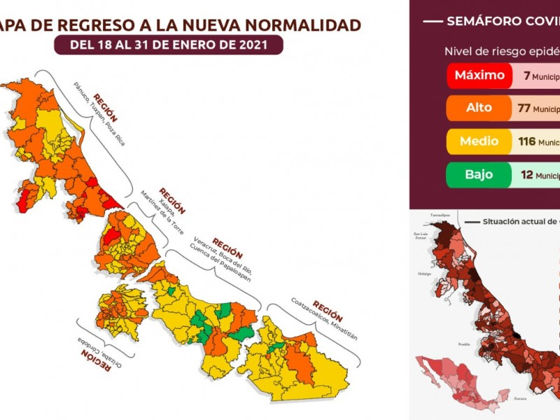 Tuxpan en Naranja y Poza Rica en Rojo