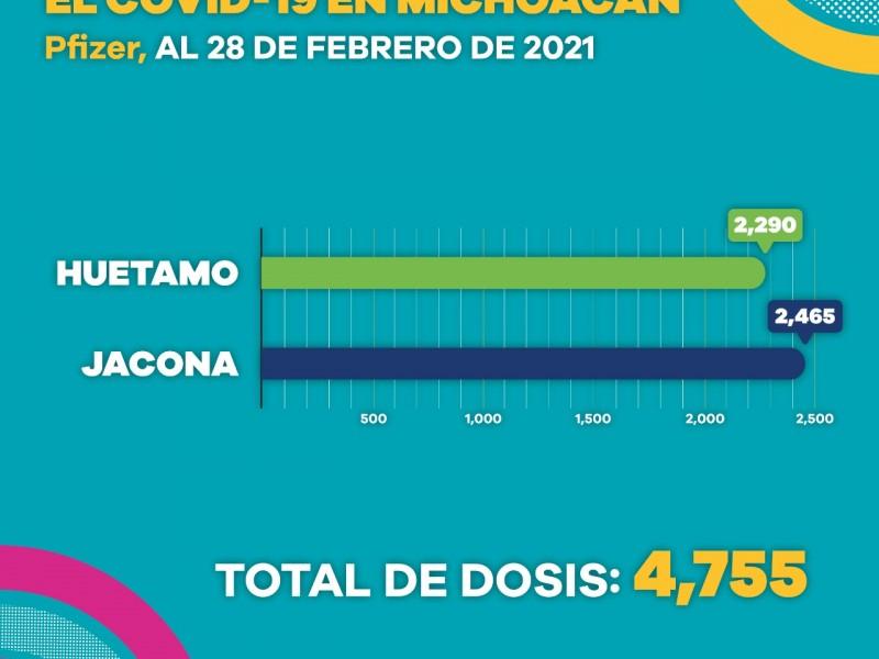 Vacunados, más de 28 mil adultos mayores contra Covid19