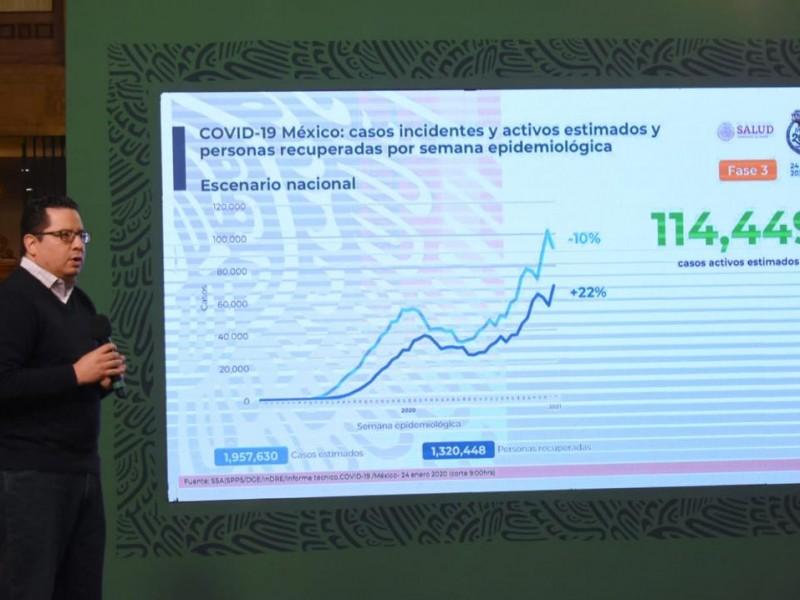 Vacunan a más de 7 mil personas contra la Covid-19
