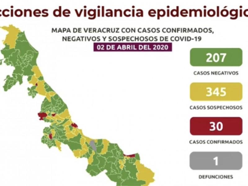 Van 30 casos confirmados de COVID-19 en Veracruz
