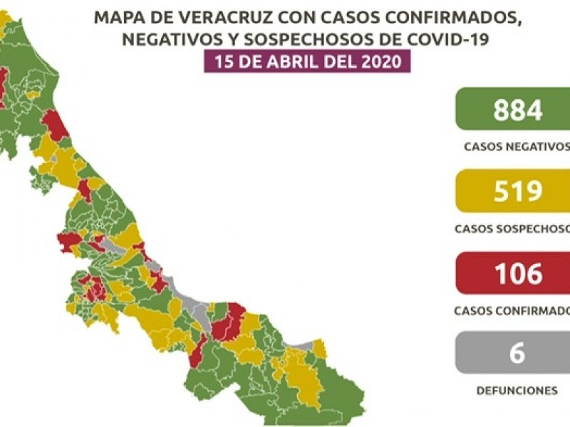 Veracruz acumula 6 decesos por COVID-19