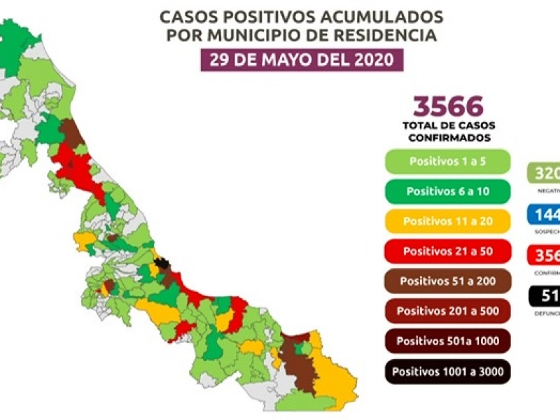 Veracruz alcanza las 515 defunciones por COVID-19