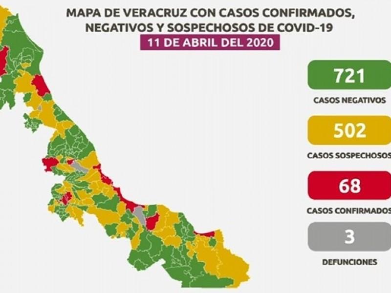 Veracruz con 68 casos positivos de COVID-19