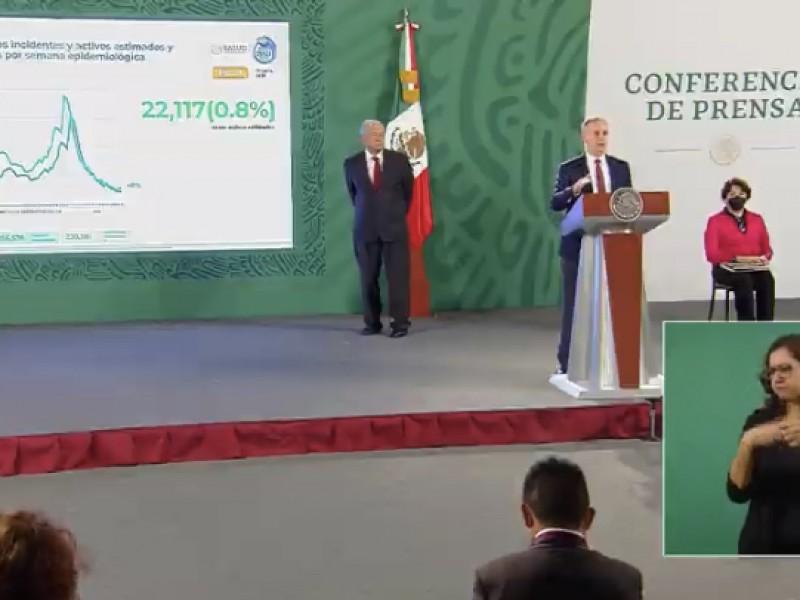 Veracruz con incremento de casos covid: López-Gatell