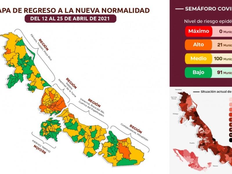 Veracruz continua en Verde; Tuxpan y Poza Rica en Amarillo