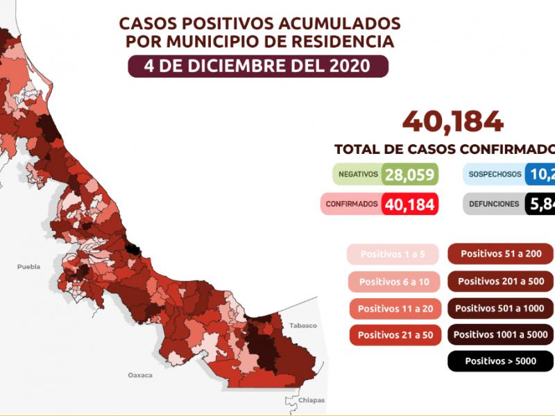 Veracruz pasa a color verde, con 181 nuevos contagios confirmados