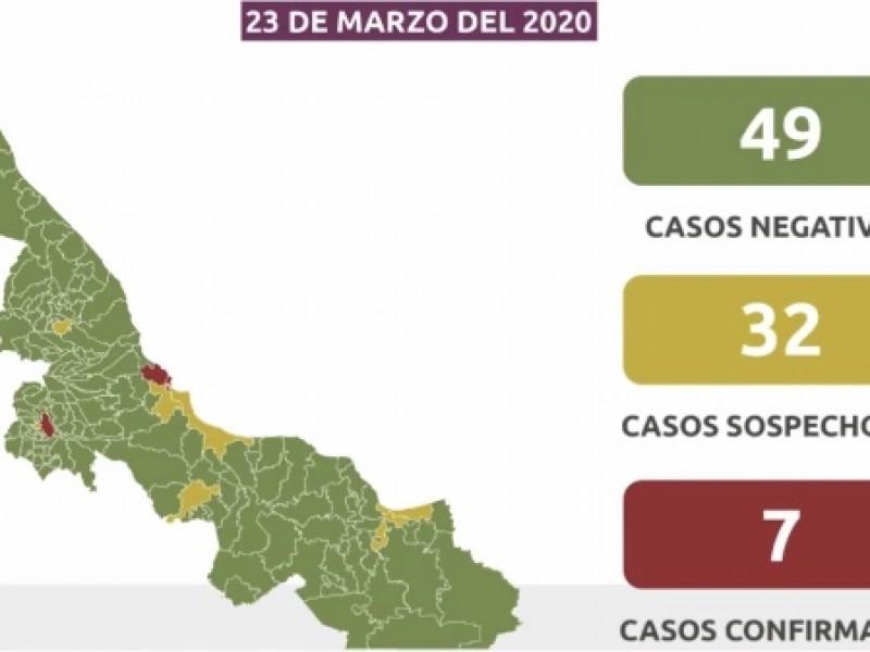 Veracruz permanece con 7 casos de Coronavirus