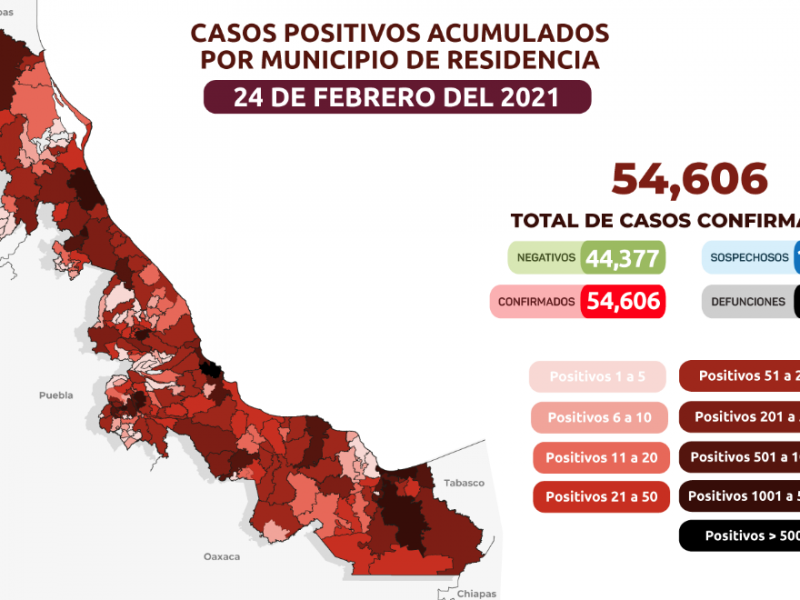 Veracruz registra 25 nuevas muertes pos COVID19