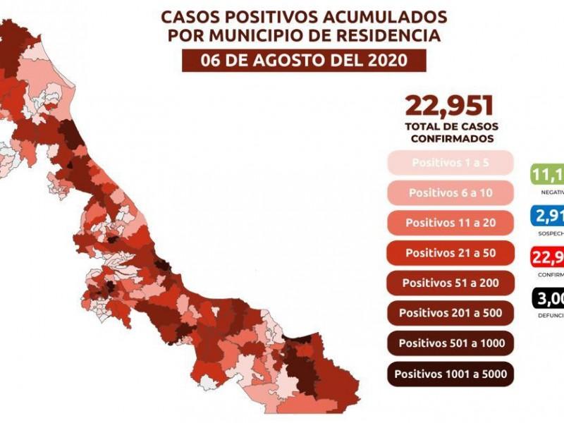 Veracruz registra 43 muertes el jueves por Coronavirus