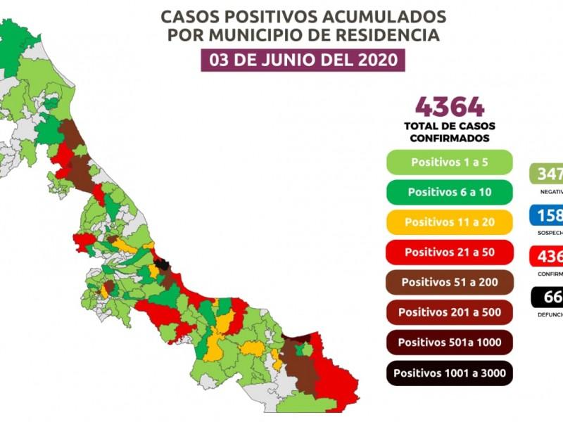 Veracruz registra día más letal por covid-19