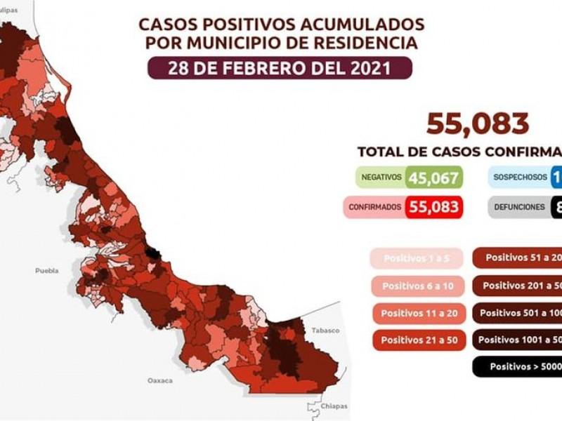Veracruz registra solo 2 muertes por COVID19