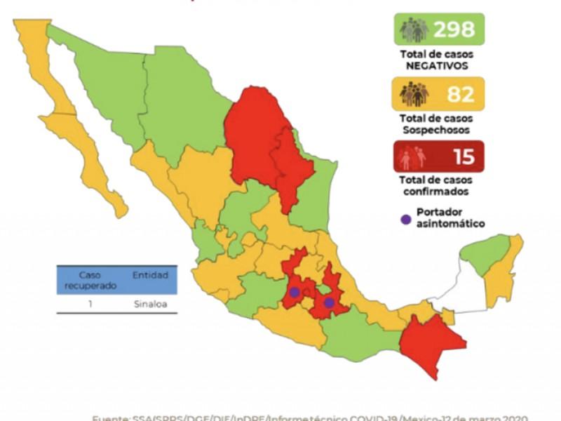 Veracruz reporta tres casos sospechosos de Coronavirus