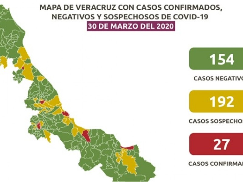 Xalapa con 2 casos confirmados de COVID-19