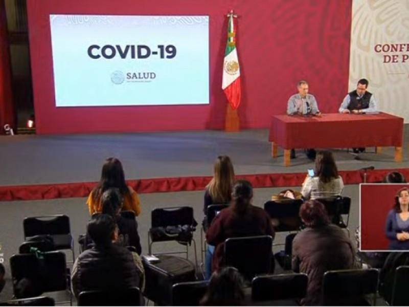 Ya suman 251 casos de coronavirus en el país