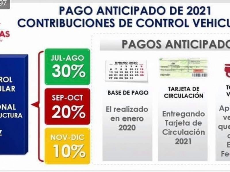 Zacatecanos podrán adelantar pago de impuestos en Control Vehícular 2021