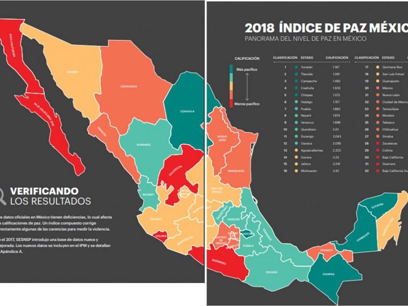 Zacatecas el quinto con menos paz