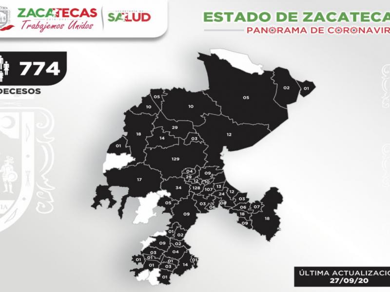 Zacatecas llega a 774 decesos por Coronavirus